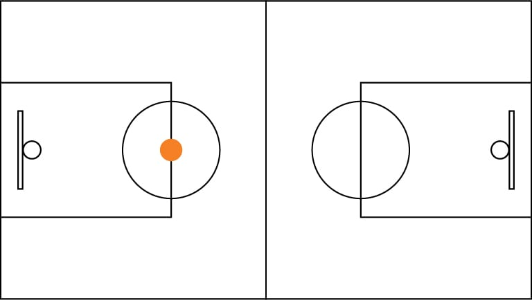 A diagram of a full basketball court with a dot marked on the free-throw line of one side.