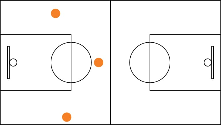 Diagram showing a full basketball court, with dots at the center three-point line, as well as right and left sides of the court.